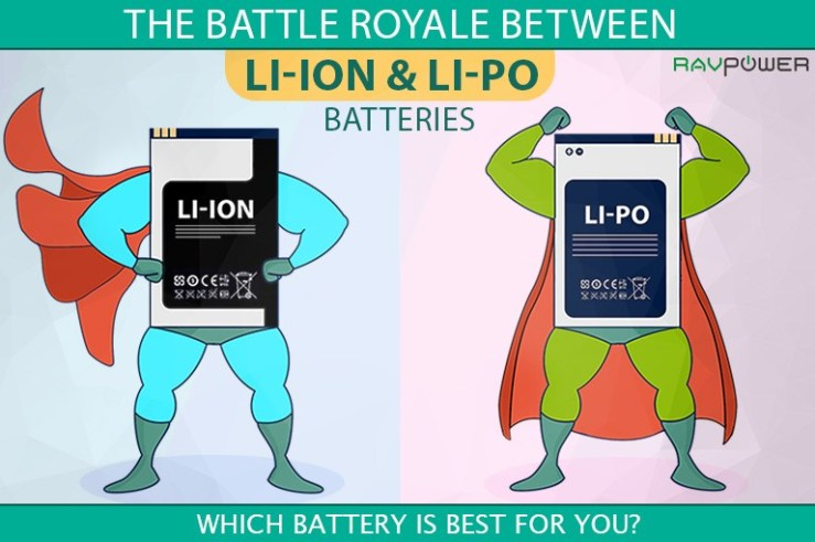 What are the disadvantages of Lithium Ion batteries compared with other rechargeable batteries?