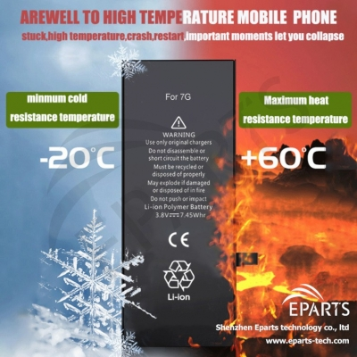 8 reasons your smartphone gets hot